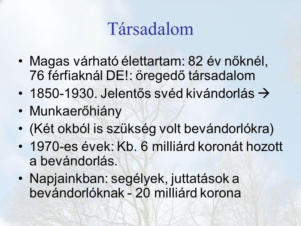Társadalom Magas várható élettartam: 82 év nőknél, 76 férfiaknál DE!: öregedő társadalom 1850-1930. Jelentős svéd kivándorlás  Munkaerőhiány (Két okb