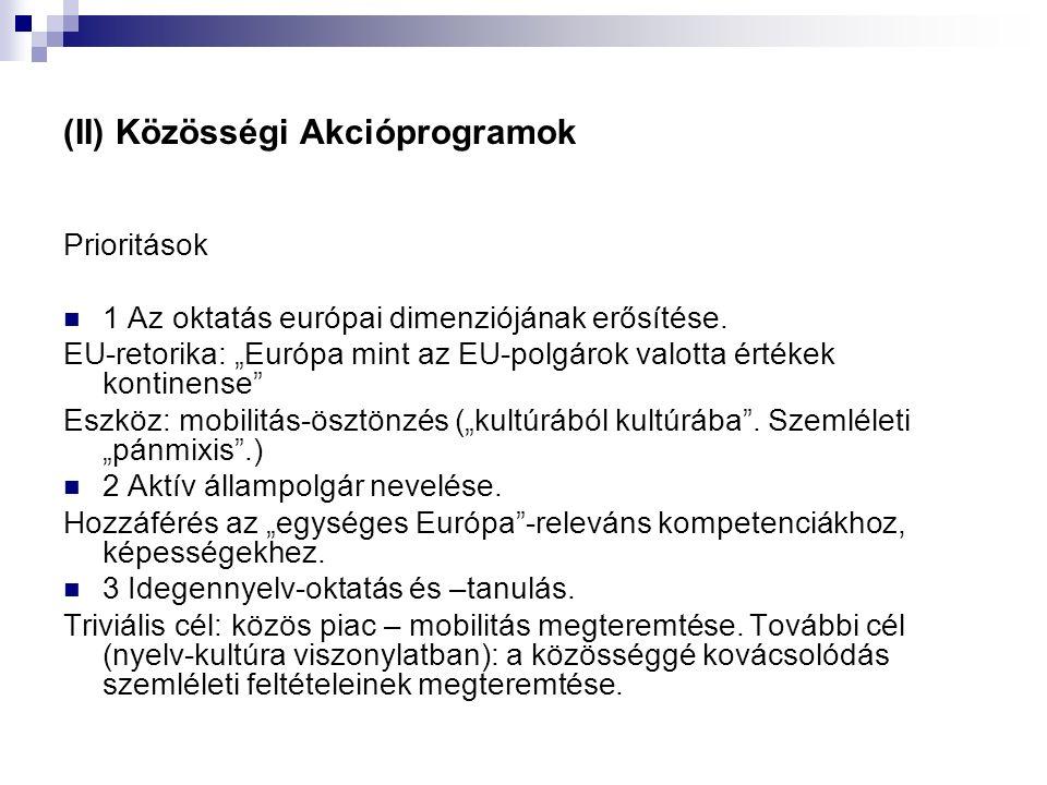 (II) Közösségi Akcióprogramok Prioritások 1 Az oktatás európai dimenziójának erősítése.