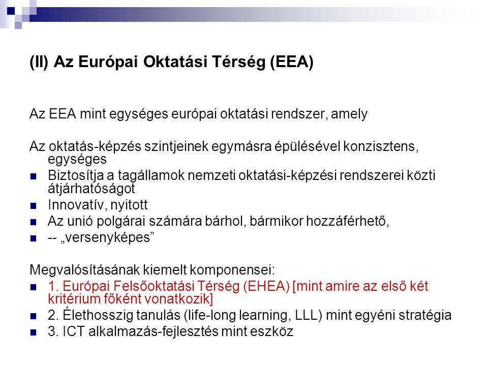 """(II) Az Európai Oktatási Térség (EEA) Az EEA mint egységes európai oktatási rendszer, amely Az oktatás-képzés szintjeinek egymásra épülésével konzisztens, egységes Biztosítja a tagállamok nemzeti oktatási-képzési rendszerei közti átjárhatóságot Innovatív, nyitott Az unió polgárai számára bárhol, bármikor hozzáférhető, -- """"versenyképes Megvalósításának kiemelt komponensei: 1."""