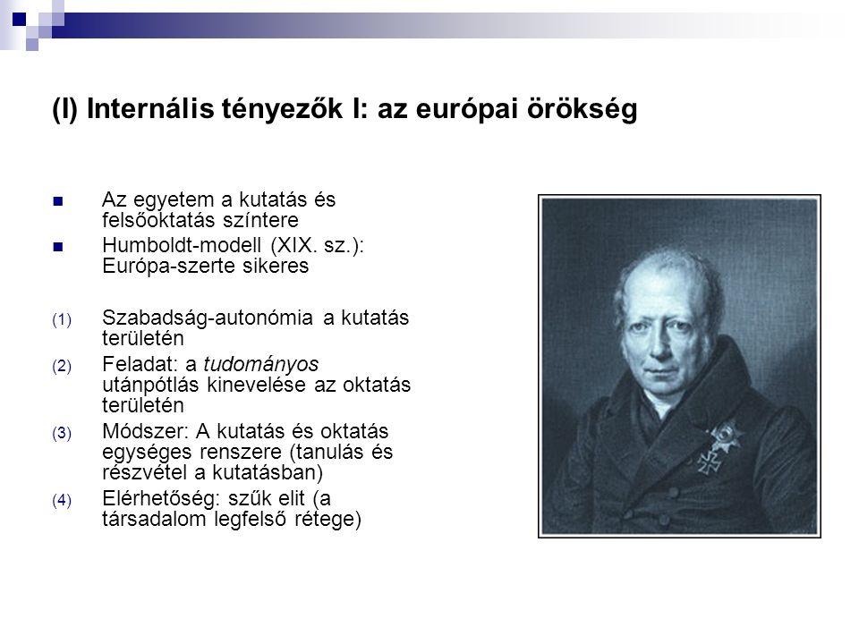 (I) Internális tényezők I: az európai örökség Az egyetem a kutatás és felsőoktatás színtere Humboldt-modell (XIX.