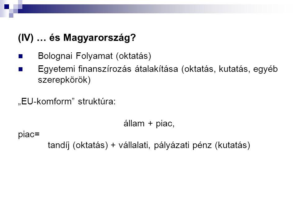 (IV) … és Magyarország.