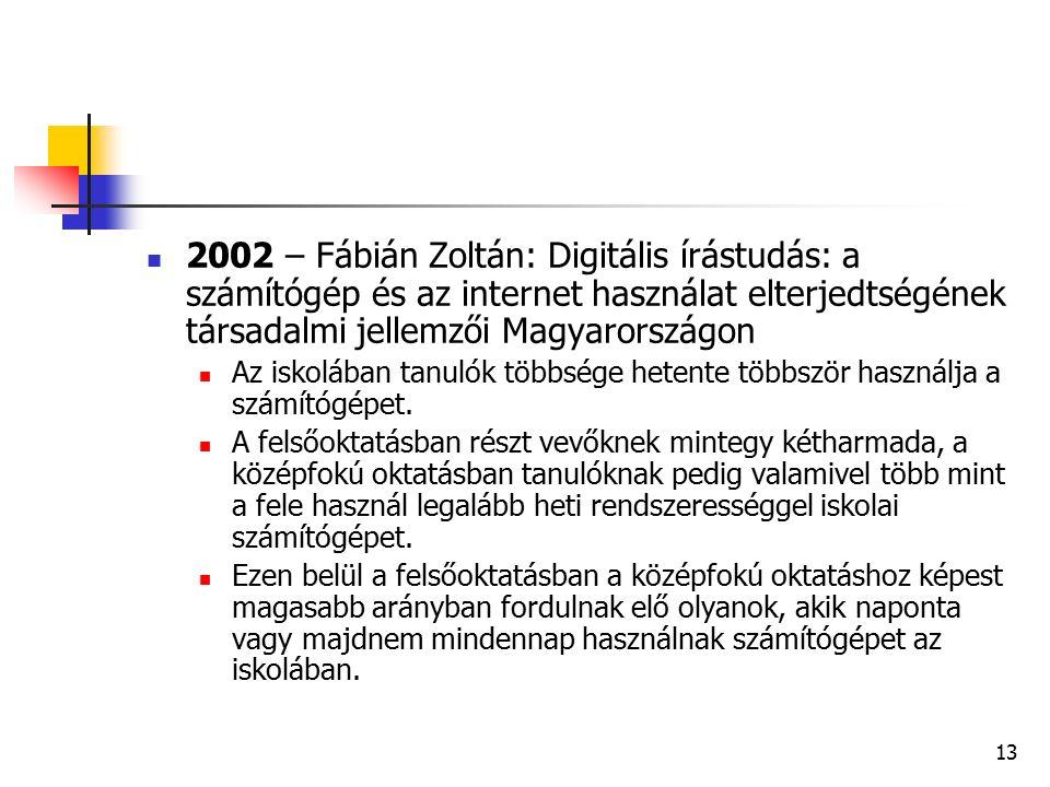 13 2002 – Fábián Zoltán: Digitális írástudás: a számítógép és az internet használat elterjedtségének társadalmi jellemzői Magyarországon Az iskolában tanulók többsége hetente többször használja a számítógépet.