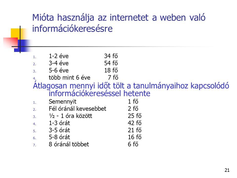 21 Mióta használja az internetet a weben való információkeresésre 1.