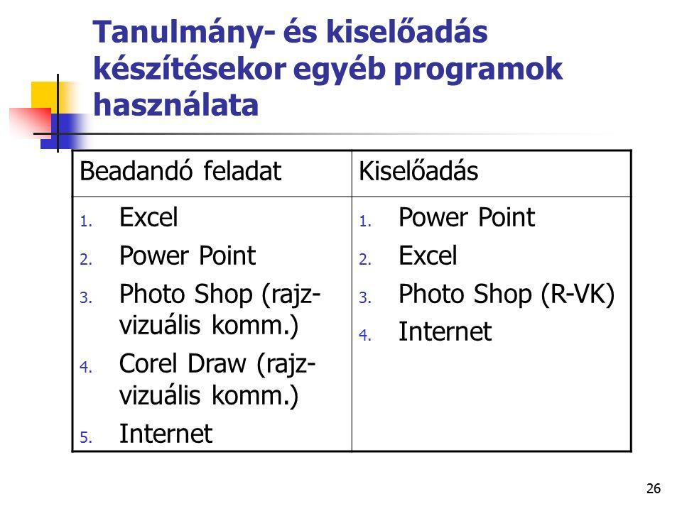 26 Tanulmány- és kiselőadás készítésekor egyéb programok használata Beadandó feladatKiselőadás 1.