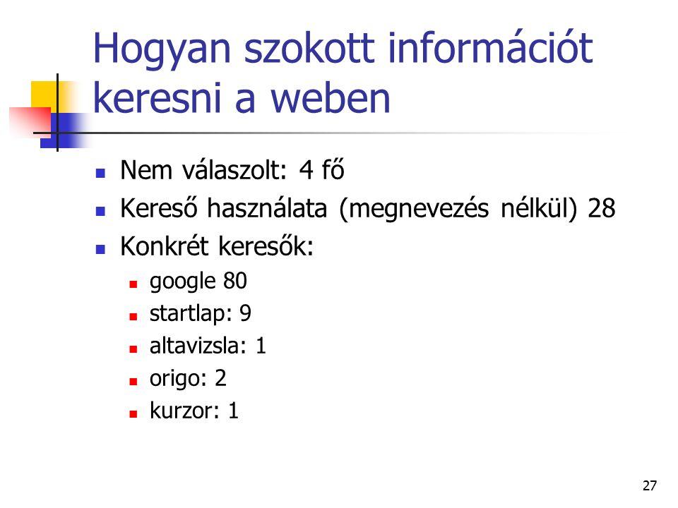 27 Hogyan szokott információt keresni a weben Nem válaszolt: 4 fő Kereső használata (megnevezés nélkül) 28 Konkrét keresők: google 80 startlap: 9 altavizsla: 1 origo: 2 kurzor: 1