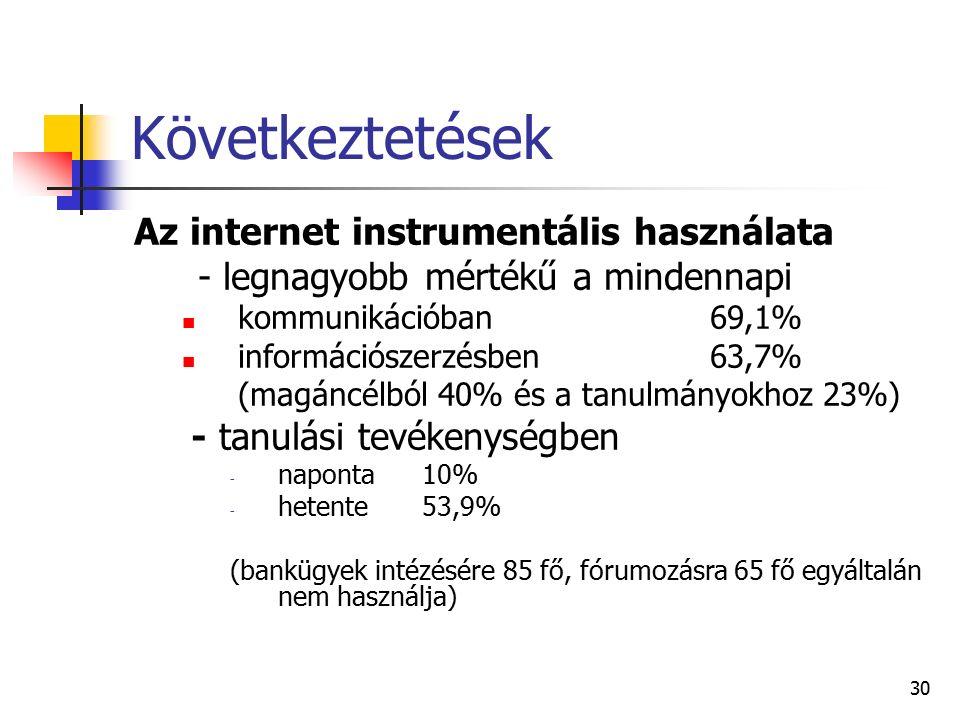 30 Következtetések Az internet instrumentális használata - legnagyobb mértékű a mindennapi kommunikációban69,1% információszerzésben 63,7% (magáncélból 40% és a tanulmányokhoz 23%) - tanulási tevékenységben - naponta10% - hetente53,9% (bankügyek intézésére 85 fő, fórumozásra 65 fő egyáltalán nem használja)