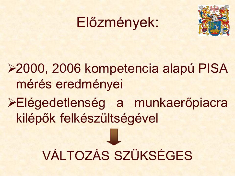 Előzmények:  2000, 2006 kompetencia alapú PISA mérés eredményei  Elégedetlenség a munkaerőpiacra kilépők felkészültségével VÁLTOZÁS SZÜKSÉGES