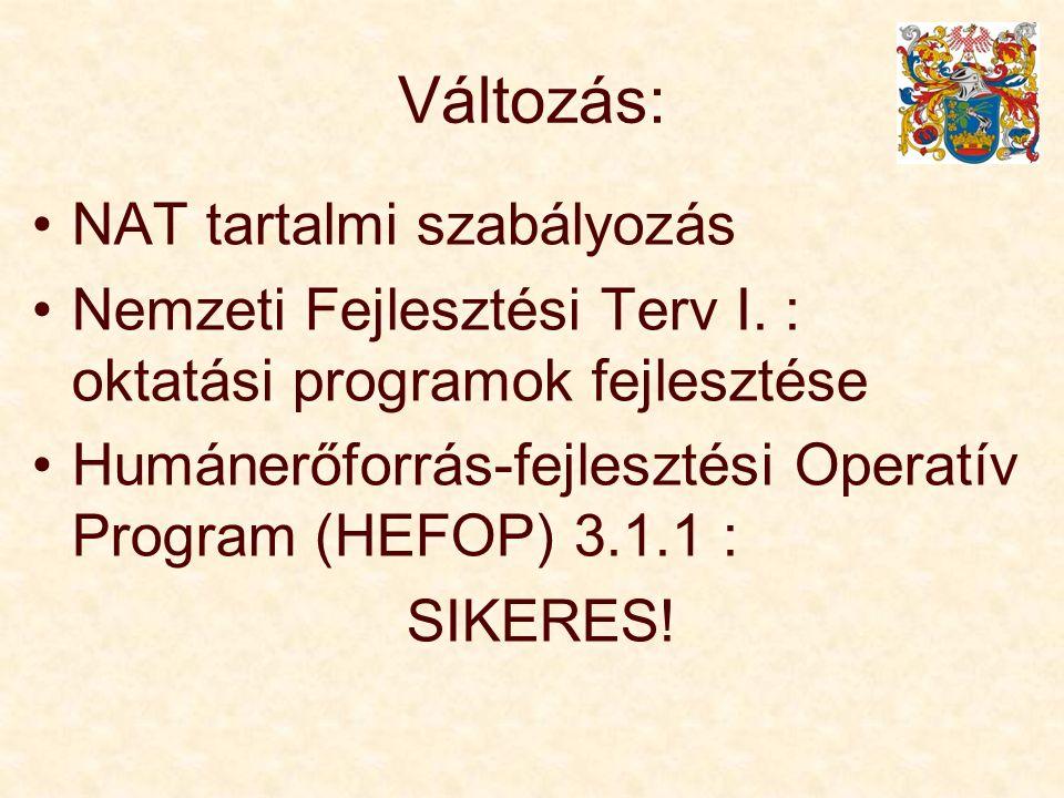 Változás: NAT tartalmi szabályozás Nemzeti Fejlesztési Terv I. : oktatási programok fejlesztése Humánerőforrás-fejlesztési Operatív Program (HEFOP) 3.