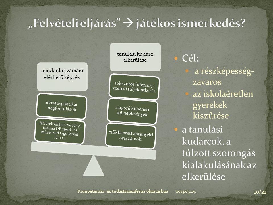 Cél: a részképesség- zavaros az iskolaéretlen gyerekek kiszűrése a tanulási kudarcok, a túlzott szorongás kialakulásának az elkerülése 2013.05.14.Kompetencia- és tudástranszfer az oktatásban 10/21 mindenki számára elérhető képzés tanulási kudarc elkerülése csökkentett anyanyelvi óraszámok szigorú kimeneti követelmények sokszoros (idén 4.5- szeres) túljelentkezés felvételi eljárás törvényi tilalma DE sport- és művészeti tagozatnál lehet.