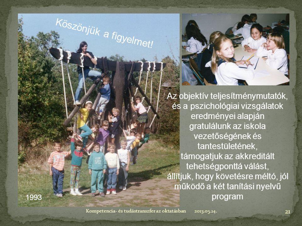 2013.05.14.Kompetencia- és tudástranszfer az oktatásban 21 Köszönjük a figyelmet.