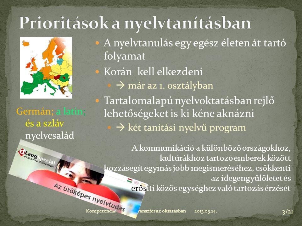 2013.05.14.Kompetencia- és tudástranszfer az oktatásban 3/21 A nyelvtanulás egy egész életen át tartó folyamat Korán kell elkezdeni  már az 1.