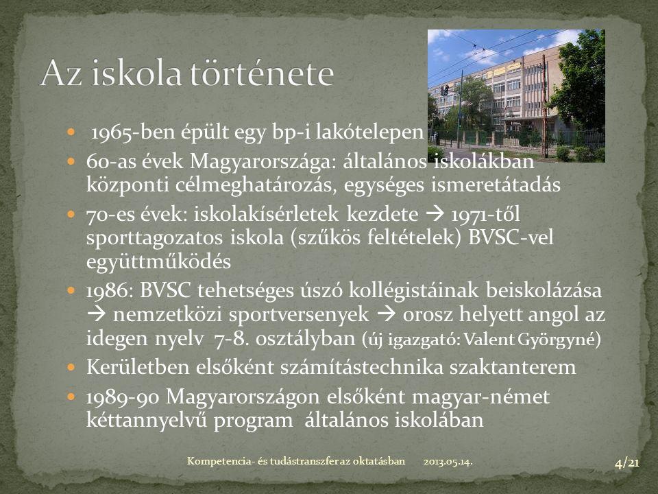 2013.05.14.Kompetencia- és tudástranszfer az oktatásban 4/21 1965-ben épült egy bp-i lakótelepen 60-as évek Magyarországa: általános iskolákban központi célmeghatározás, egységes ismeretátadás 70-es évek: iskolakísérletek kezdete  1971-től sporttagozatos iskola (szűkös feltételek) BVSC-vel együttműködés 1986: BVSC tehetséges úszó kollégistáinak beiskolázása  nemzetközi sportversenyek  orosz helyett angol az idegen nyelv 7-8.