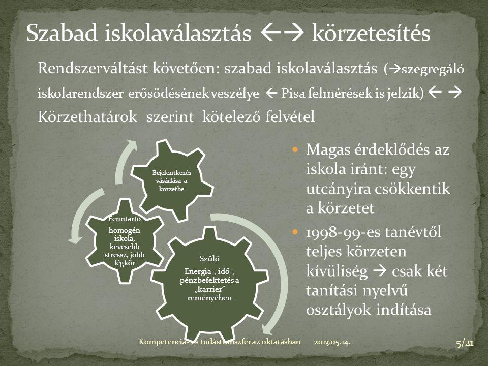 2013.05.14.Kompetencia- és tudástranszfer az oktatásban 16/21 agresszivitás, iskolai zaklatás??.