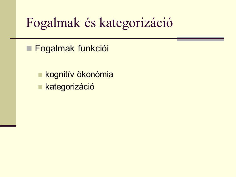 Fogalmak és kategorizáció Fogalmak funkciói kognitív ökonómia kategorizáció