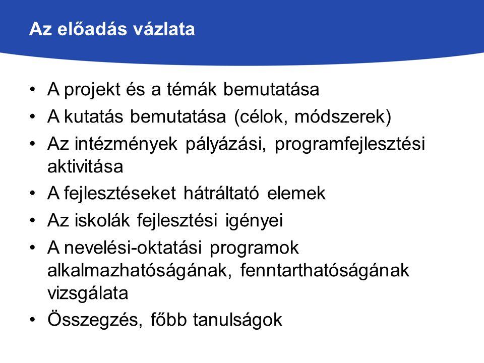 Az előadás vázlata A projekt és a témák bemutatása A kutatás bemutatása (célok, módszerek) Az intézmények pályázási, programfejlesztési aktivitása A fejlesztéseket hátráltató elemek Az iskolák fejlesztési igényei A nevelési-oktatási programok alkalmazhatóságának, fenntarthatóságának vizsgálata Összegzés, főbb tanulságok