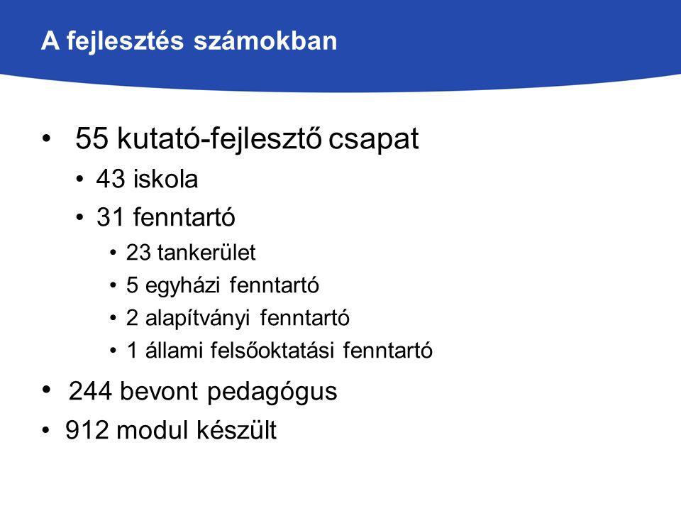 A fejlesztés számokban 55 kutató-fejlesztő csapat 43 iskola 31 fenntartó 23 tankerület 5 egyházi fenntartó 2 alapítványi fenntartó 1 állami felsőoktatási fenntartó 244 bevont pedagógus 912 modul készült