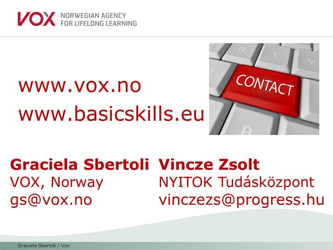 www.vox.no www.basicskills.eu Graciela Sbertoli / Vox Graciela Sbertoli VOX, Norway gs@vox.no Vincze Zsolt NYITOK Tudásközpont vinczezs@progress.hu