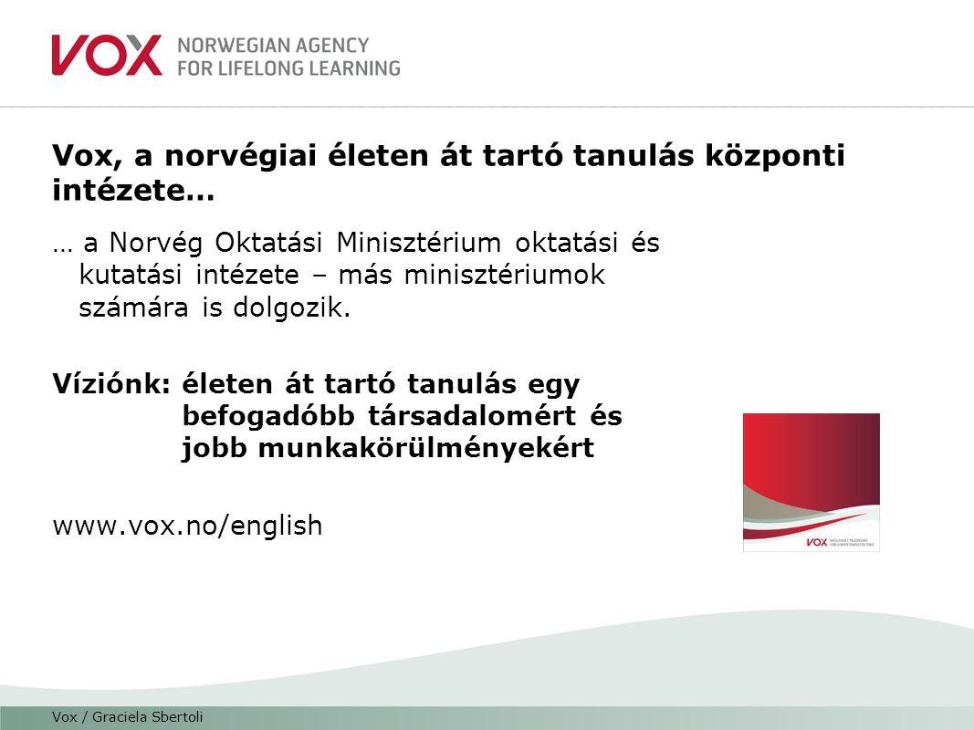 Vox, a norvégiai életen át tartó tanulás központi intézete… … a Norvég Oktatási Minisztérium oktatási és kutatási intézete – más minisztériumok számára is dolgozik.