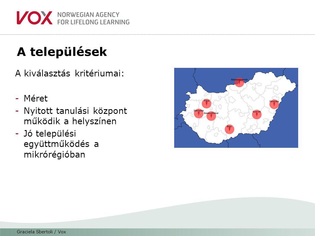 A települések A kiválasztás kritériumai: -Méret -Nyitott tanulási központ működik a helyszínen -Jó települési együttműködés a mikrórégióban Graciela Sbertoli / Vox