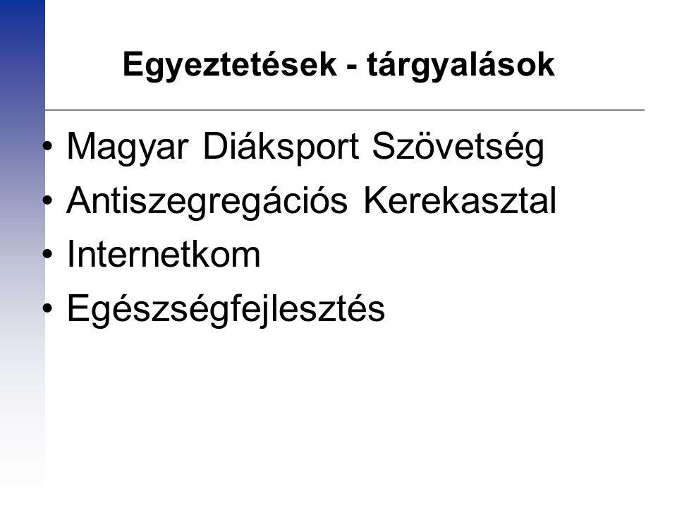 Egyeztetések - tárgyalások Magyar Diáksport Szövetség Antiszegregációs Kerekasztal Internetkom Egészségfejlesztés