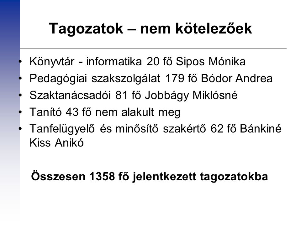 Tagozatok – nem kötelezőek Könyvtár - informatika 20 fő Sipos Mónika Pedagógiai szakszolgálat 179 fő Bódor Andrea Szaktanácsadói 81 fő Jobbágy Miklósn