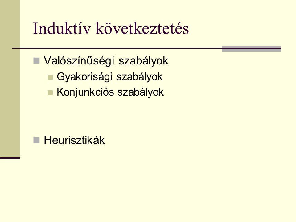 Induktív következtetés Valószínűségi szabályok Gyakorisági szabályok Konjunkciós szabályok Heurisztikák