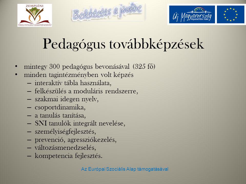 Az Európai Szociális Alap támogatásával Pedagógus továbbképzések mintegy 300 pedagógus bevonásával (325 f ő ) minden tagintézményben volt képzés – interaktív tábla használata, – felkészülés a moduláris rendszerre, – szakmai idegen nyelv, – csoportdinamika, – a tanulás tanítása, – SNI tanulók integrált nevelése, – személyiségfejlesztés, – prevenció, agressziókezelés, – változásmenedzselés, – kompetencia fejlesztés.