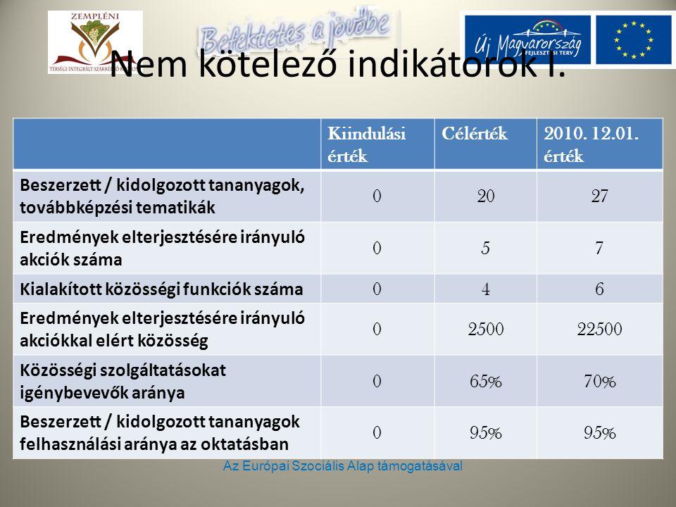 Az Európai Szociális Alap támogatásával Nem kötelező indikátorok I. Kiindulási érték Célérték2010. 12.01. érték Beszerzett / kidolgozott tananyagok, t