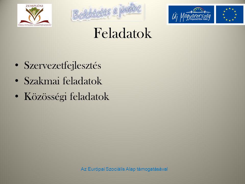 Az Európai Szociális Alap támogatásával Indikátorok II.