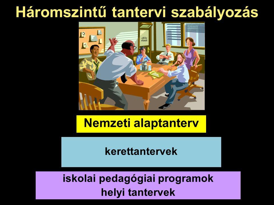 Háromszintű tantervi szabályozás Nemzeti alaptanterv kerettantervek iskolai pedagógiai programok helyi tantervek