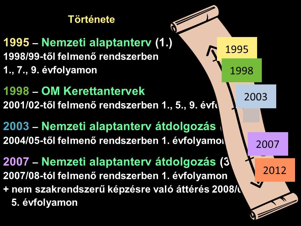 Története 1995 – Nemzeti alaptanterv (1.) 1998/99-től felmenő rendszerben 1., 7., 9. évfolyamon 1998 – OM Kerettantervek 2001/02-től felmenő rendszerb