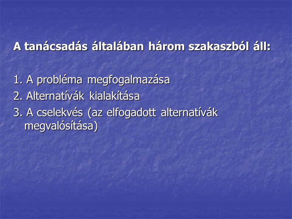 A tanácsadás általában három szakaszból áll: 1. A probléma megfogalmazása 2. Alternatívák kialakítása 3. A cselekvés (az elfogadott alternatívák megva