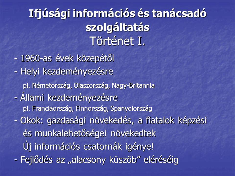 Ifjúsági információs és tanácsadó szolgáltatás Történet I. - 1960-as évek közepétől - Helyi kezdeményezésre pl. Németország, Olaszország, Nagy-Britann