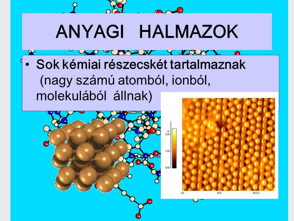 Mekkora anyagmennyiségű, hány részecskét tartalmaz, mekkora tömegű standard állapotban a.1 m 3 hidrogén gáz, b.1 m 3 oxigén gáz.