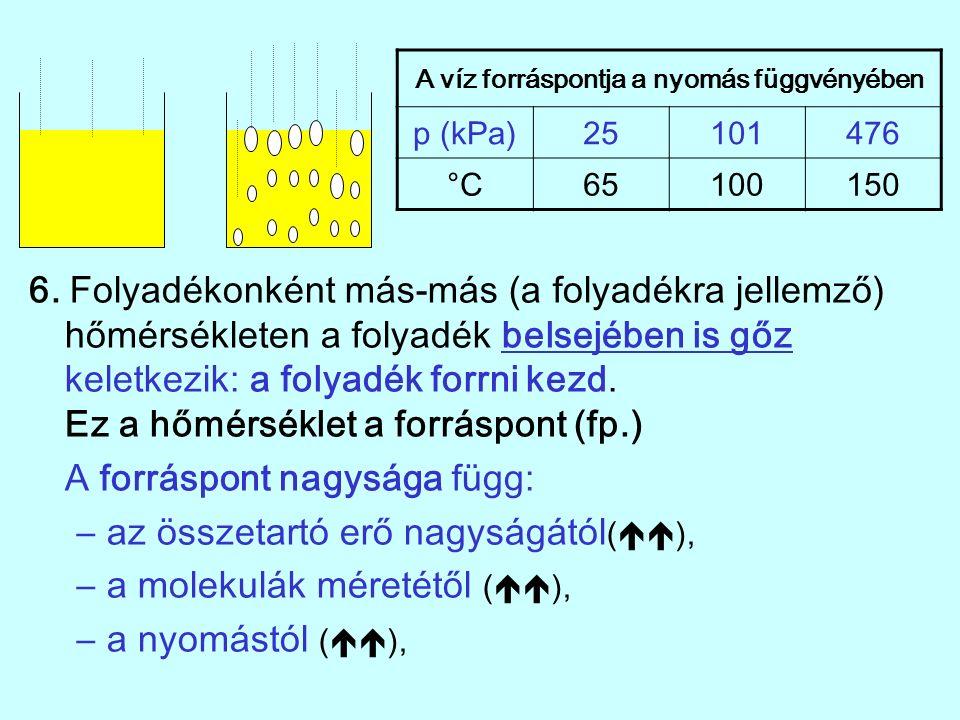 6. Folyadékonként más-más (a folyadékra jellemző) hőmérsékleten a folyadék belsejében is gőz keletkezik: a folyadék forrni kezd. Ez a hőmérséklet a fo