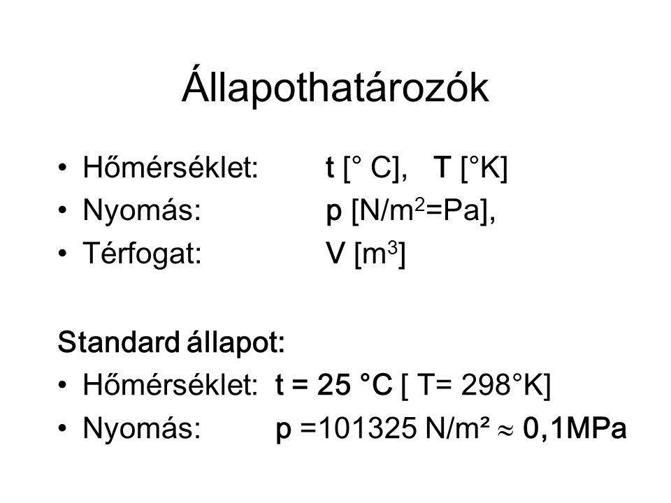 Légnemű anyagok (gázok, gőzök) Elemi gázok: –nemesgázok (He, Ne, Ar,…) –H 2, N 2, O 2, F 2, Cl 2 Gázvegyületek: CO, CO 2, NO, NO 2, SO 2, NH 3, CH 4, HCl Gőzök: H 2 O Előzőek keverékei: pl.: levegő, földgáz, durranógáz Részecskéik: nemesgáz-atomok, vagy kicsi és többségében apoláris molekulák
