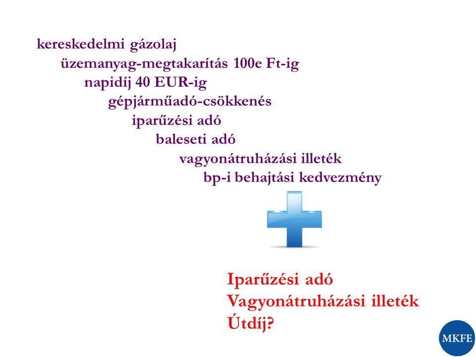 kereskedelmi gázolaj üzemanyag-megtakarítás 100e Ft-ig napidíj 40 EUR-ig gépjárműadó-csökkenés iparűzési adó baleseti adó vagyonátruházási illeték bp-
