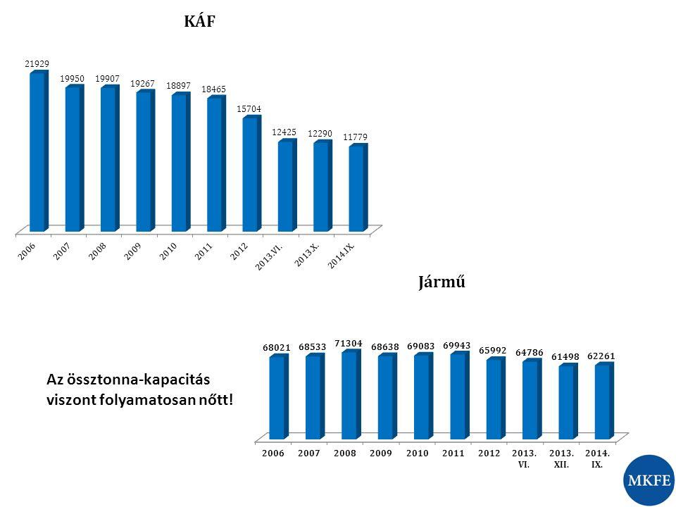 """A """"kiszolgáltatottság csökkentése: -Megbízók (KÁSZ) -Hatóságok (bírságrendelet, KEBU, képzés,szemléletváltás)"""