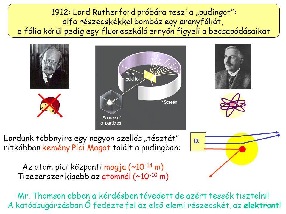 Egy kis visszapillantás… Mit képzeltünk az atomokról a XIX/XX. század fordulóján? Az atom olyan mint egy puha puding, a könnyű elektronok pedig pici m