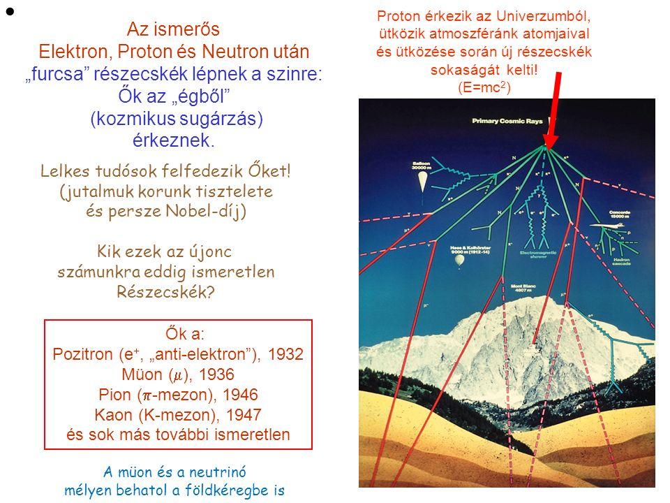 Új részecskék lépnek a színre: (Kozmikus sugárzás).