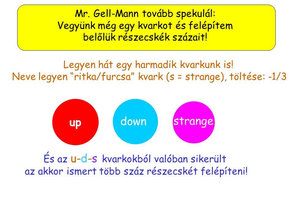 """Mr. Gell-Mann """"legokról spekulál"""" és néhány kvarkból részecskéket épít! De a """"spekuláció"""" sikeres: protont és neutront (és sok más részecskét) épít ez"""