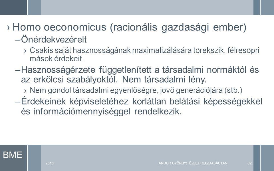BME 2015ANDOR GYÖRGY: ÜZLETI GAZDASÁGTAN32 ›Homo oeconomicus (racionális gazdasági ember) –Önérdekvezérelt ›Csakis saját hasznosságának maximalizálására törekszik, félresöpri mások érdekeit.
