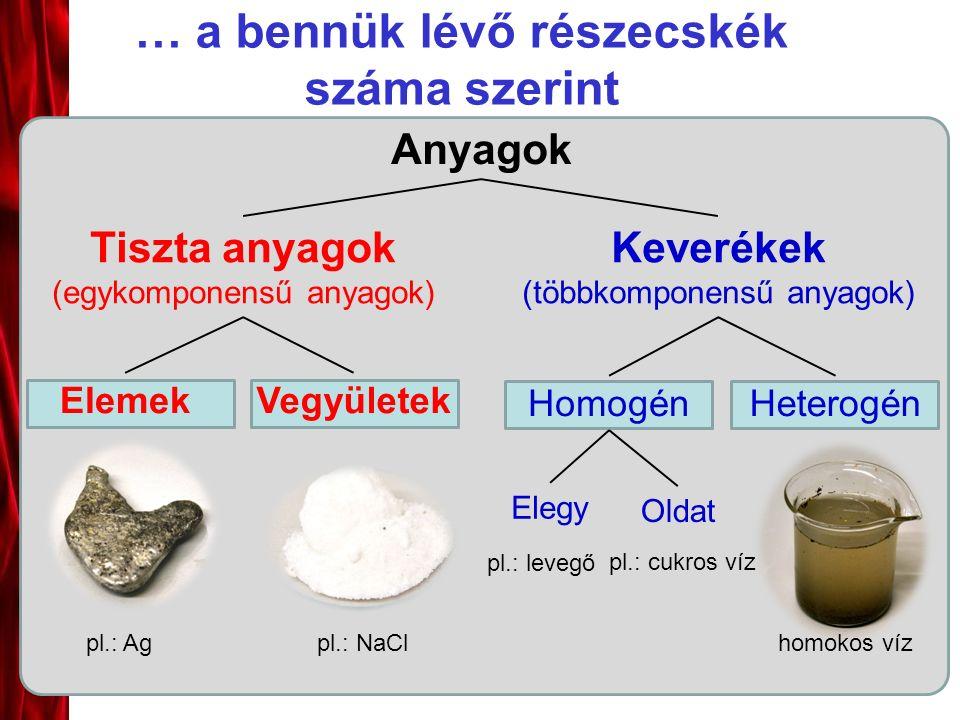 Anyagok Tiszta anyagok (egykomponensű anyagok) Keverékek (többkomponensű anyagok) … a bennük lévő részecskék száma szerint ElemekVegyületek HeterogénH