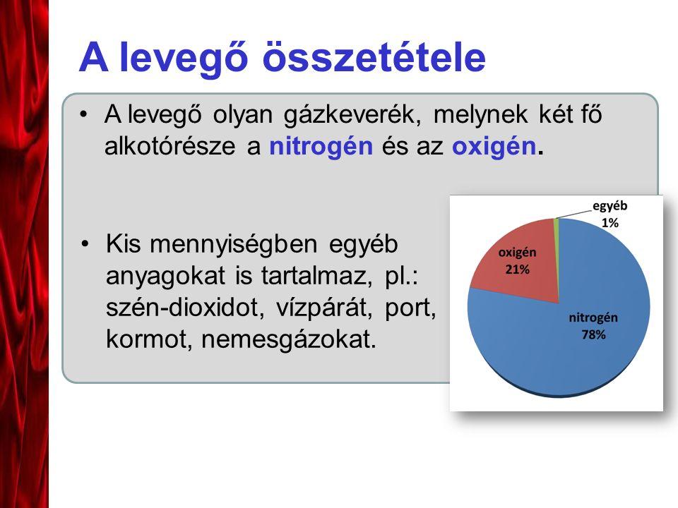 A levegő összetétele A levegő olyan gázkeverék, melynek két fő alkotórésze a nitrogén és az oxigén. Kis mennyiségben egyéb anyagokat is tartalmaz, pl.