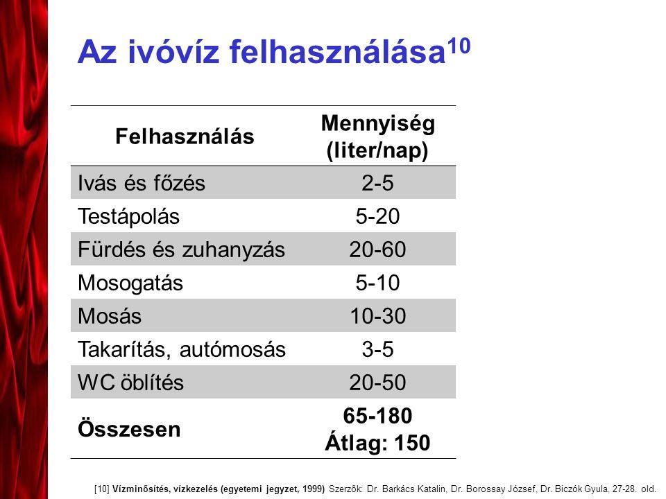 Az ivóvíz felhasználása 10 Felhasználás Mennyiség (liter/nap) Ivás és főzés2-5 Testápolás5-20 Fürdés és zuhanyzás20-60 Mosogatás5-10 Mosás10-30 Takarítás, autómosás3-5 WC öblítés20-50 Összesen 65-180 Átlag: 150 [10] Vízminősítés, vízkezelés (egyetemi jegyzet, 1999) Szerzők: Dr.