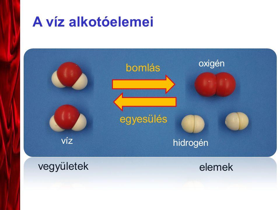 A víz alkotóelemei elemek vegyületek oxigén bomlás egyesülés víz hidrogén