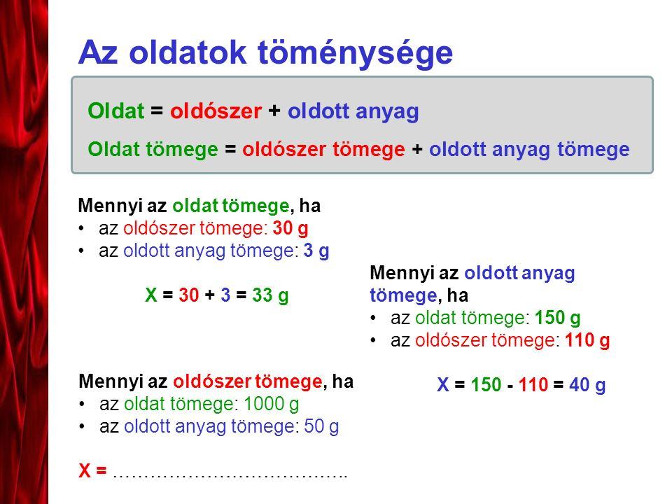 Az oldatok töménysége Oldat = oldószer + oldott anyag Oldat tömege = oldószer tömege + oldott anyag tömege Mennyi az oldat tömege, ha az oldószer tömege: 30 g az oldott anyag tömege: 3 g X = 30 + 3 = 33 g Mennyi az oldott anyag tömege, ha az oldat tömege: 150 g az oldószer tömege: 110 g X = 150 - 110 = 40 g Mennyi az oldószer tömege, ha az oldat tömege: 1000 g az oldott anyag tömege: 50 g X = ………………………………..