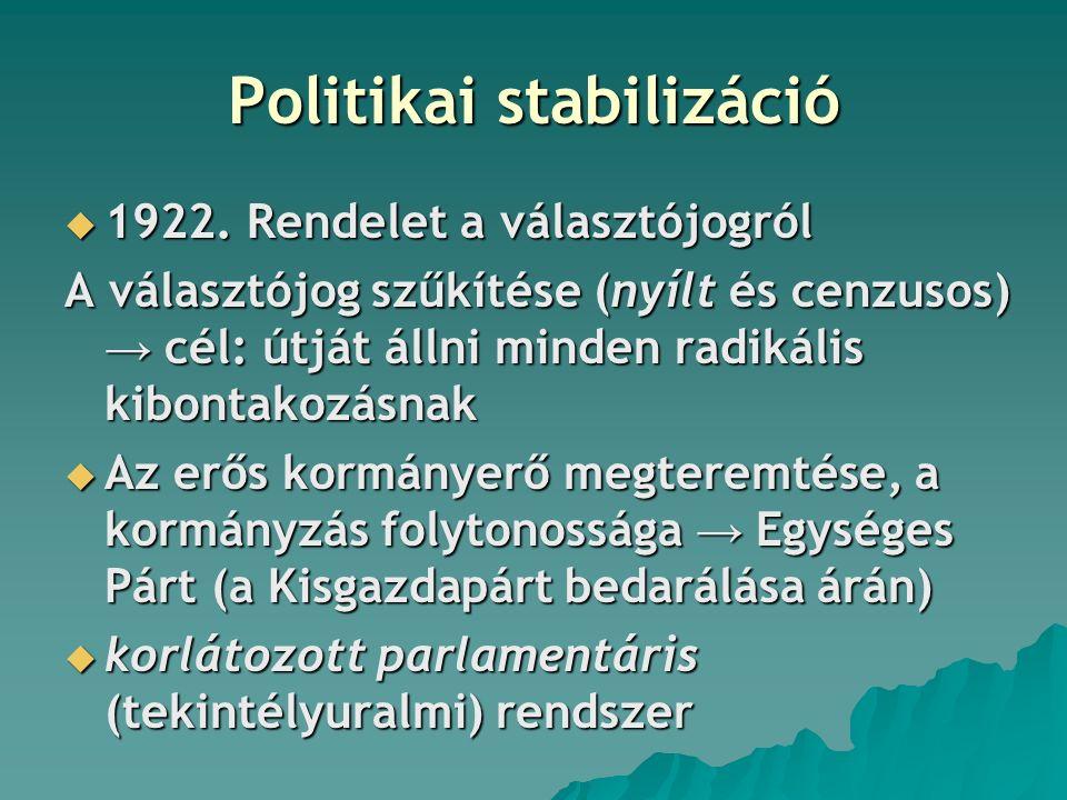 Politikai stabilizáció  1922. Rendelet a választójogról A választójog szűkítése (nyílt és cenzusos) → cél: útját állni minden radikális kibontakozásn
