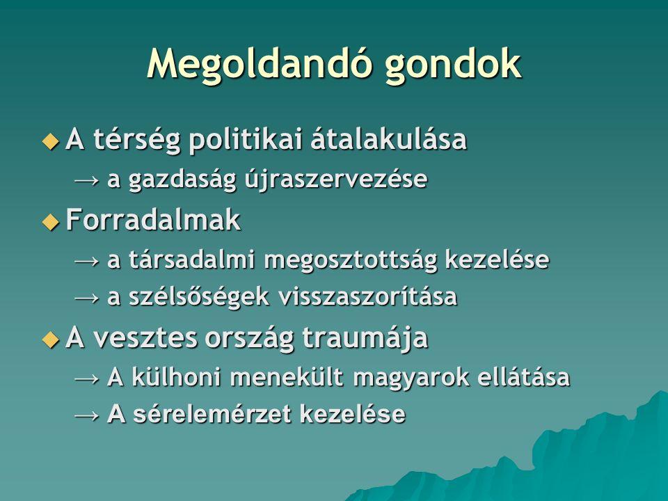 A népszövetségi kölcsön felhasználása  A szerkezetváltás finanszírozása  Értékálló pénz: a pengő  Infrastruktúra-fejlesztés (közlekedés, turizmus)  A középrétegek (köztisztviselők, tanárok) létkörülményeinek javítása  A betelepülő külhoni magyarok (repatriáltak) beilleszkedésének támogatása