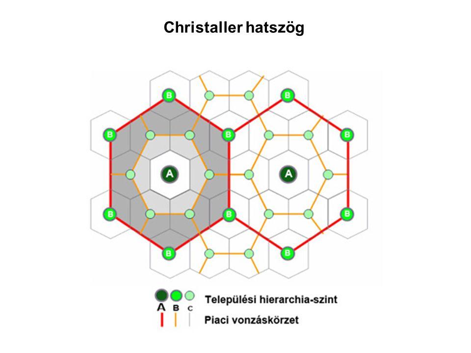 Christaller hatszög